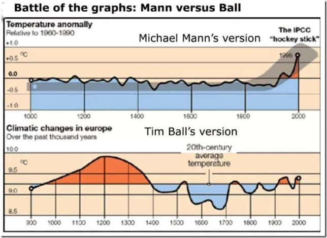 dueling-climate-graphs.png